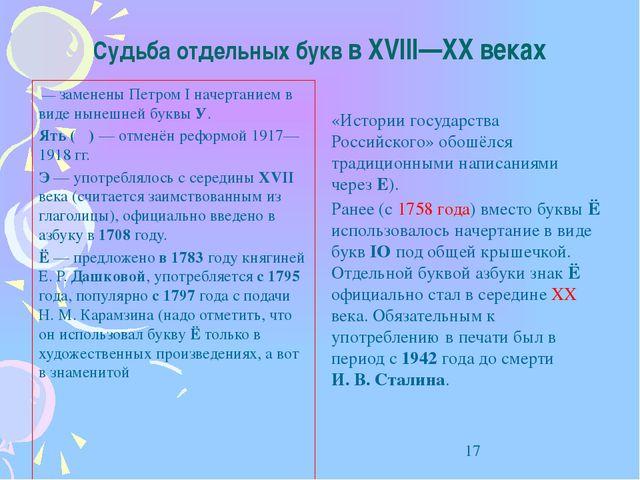 Судьба отдельных букв в XVIII—XX веках — заменены ПетромI начертанием в вид...