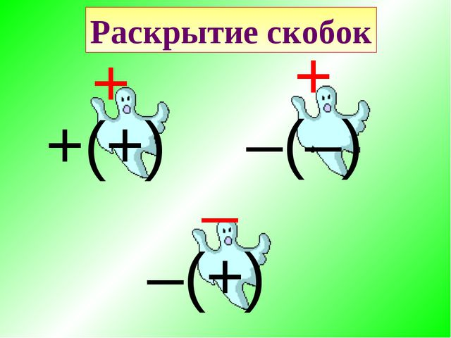 –(–) –(+) – + +(+) + Раскрытие скобок