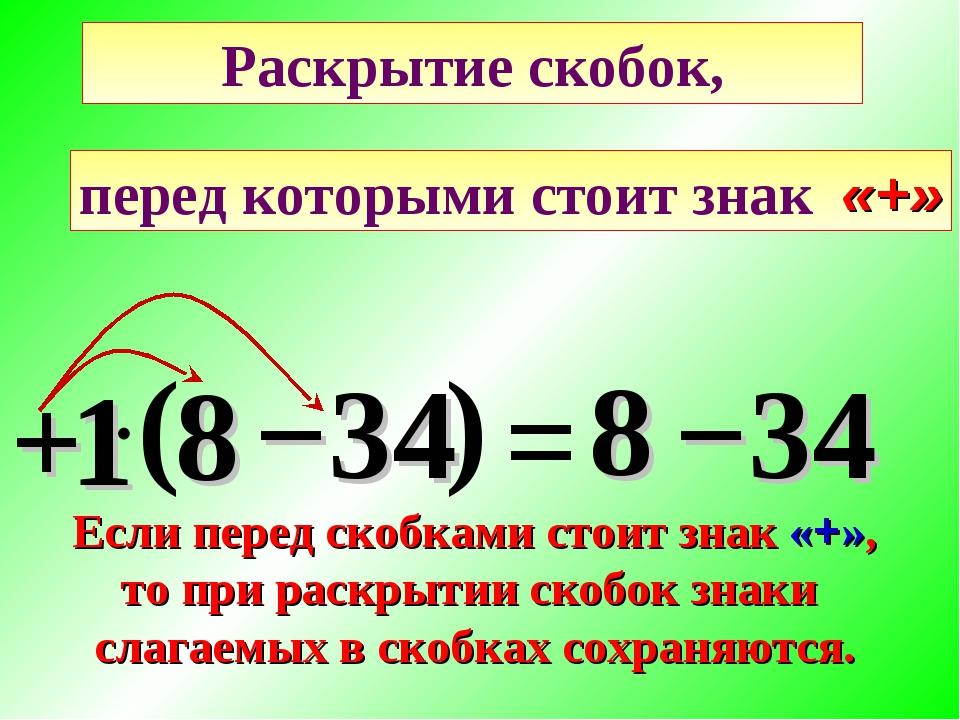 Распределительный закон умножения. + ( 8 ) = 8 −34 Раскрытие скобок, 1 −34 пе...
