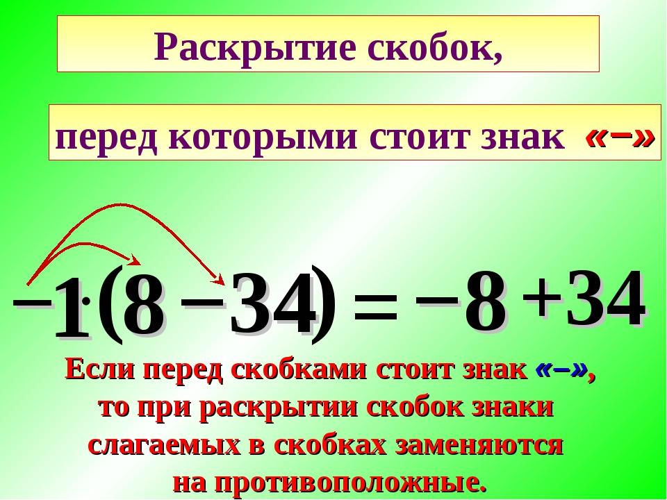 Распределительный закон умножения. − ( 8 ) = −8 −34 Раскрытие скобок, 1 +34 п...