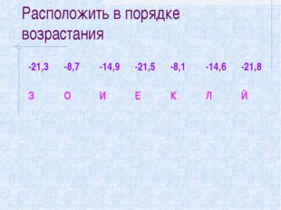 Расположить в порядке возрастания -21,3 -8,7-14,9-21,5-8,1-14,6-21,8 З