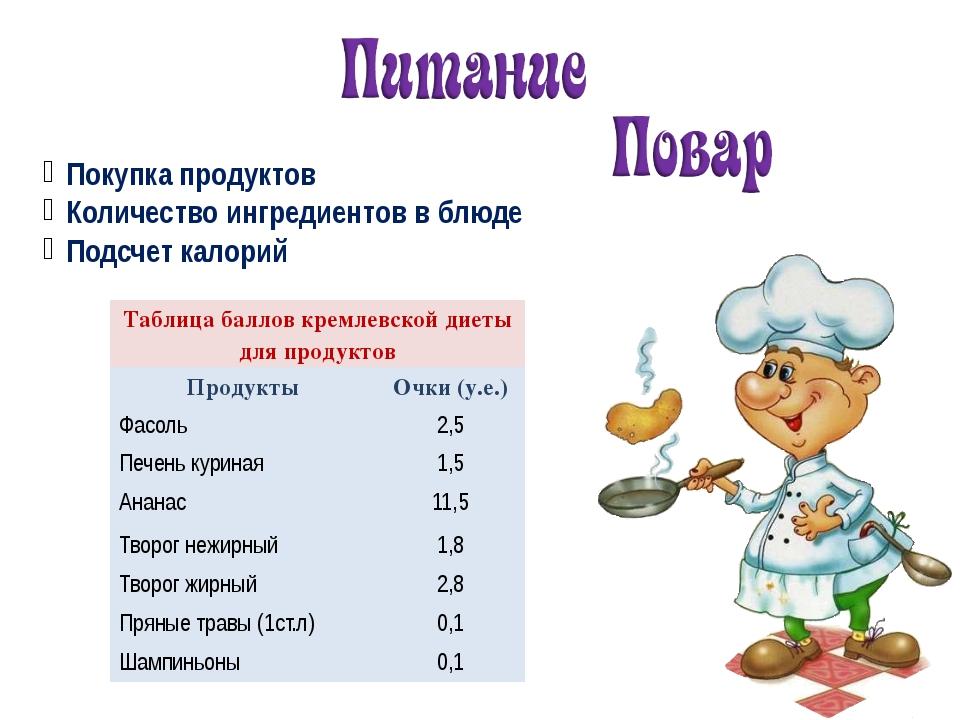 Покупка продуктов Количество ингредиентов в блюде Подсчет калорий Таблица бал...