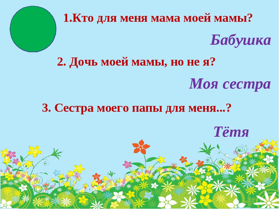 1.Кто для меня мама моей мамы? Бабушка 2. Дочь моей мамы, но не я? Моя сестра...