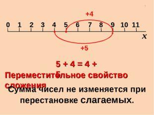 +4 +5 5 + 4 = 4 + 5 Переместительное свойство сложения Сумма чисел не изменяе