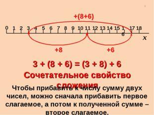 +8 +(8+6) +6 3 + (8 + 6) = (3 + 8) + 6 Сочетательное свойство сложения Чтобы
