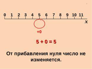 +0 5 + 0 = 5 От прибавления нуля число не изменяется. x *