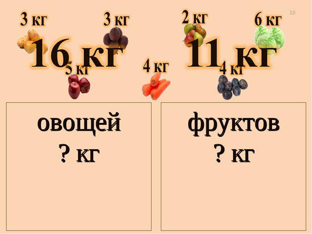 овощей ? кг фруктов ? кг *