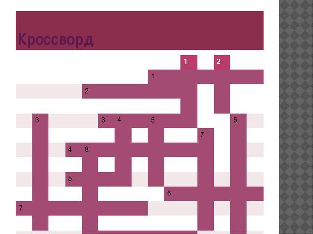 Кроссворд 1 2 1 2 3 3 4 5 6 7 4 8 5 6 7 8