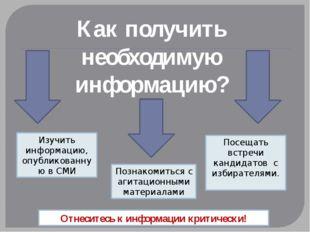Как получить необходимую информацию? Изучить информацию, опубликованную в СМИ