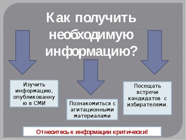Как получить необходимую информацию? Изучить информацию, опубликованную в СМИ...