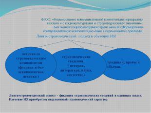 ФГОС: «Формирование коммуникативной компетенции неразрывно связано и с соци