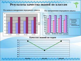 Результаты качества знаний по классам Качество знаний по годам На начало вне