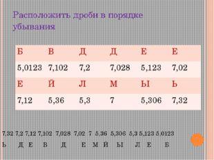 Расположить дроби в порядке убывания 7,32 7,2 7,12 7,102 7,028 7,02 7 5,36 5,