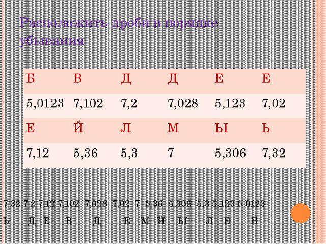 Расположить дроби в порядке убывания 7,32 7,2 7,12 7,102 7,028 7,02 7 5,36 5,...