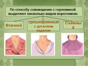 По способу совмещения с горловиной выделяют несколько видов воротников: Втач