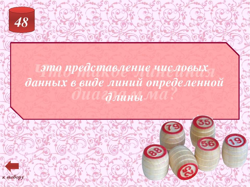 50 Назовите примеры применения схем в других учебных предметах русский язык –...