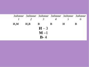 Задание 1Задание 2Задание 3Задание 4Задание 5Задание 6 и,ми,вввив