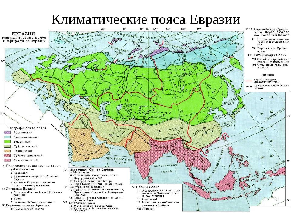 Климатические пояса Евразии