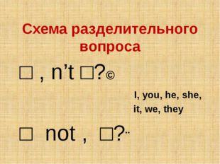 Схема разделительного вопроса □ , n't □?↘ I, you, he, she, it, we, they □ not