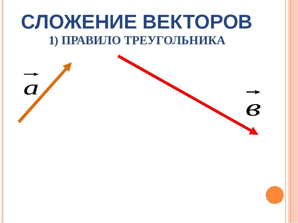 СЛОЖЕНИЕ ВЕКТОРОВ 1) ПРАВИЛО ТРЕУГОЛЬНИКА