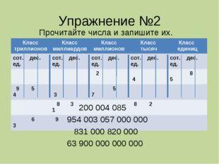 Упражнение №2 Прочитайте числа и запишите их. 200 004 085 954 003 057 000 000