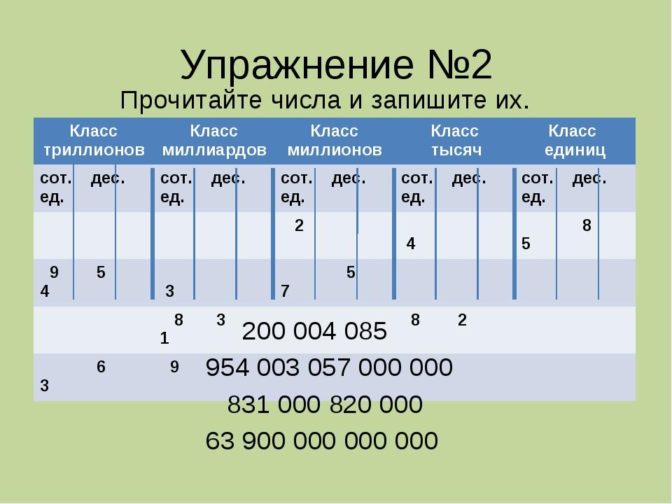 Упражнение №2 Прочитайте числа и запишите их. 200 004 085 954 003 057 000 000...