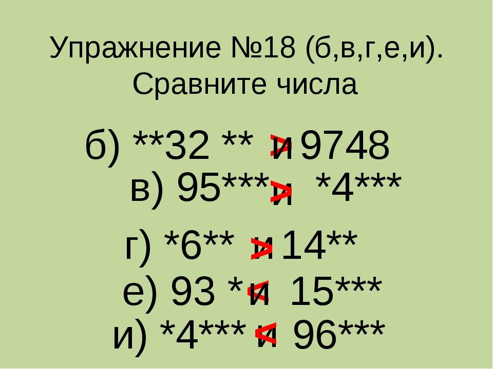 Упражнение №18 (б,в,г,е,и). Сравните числа б) **32 ** 9748 > и в) 95*** *4***...