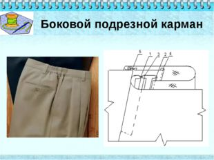 Боковой подрезной карман