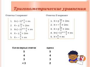 Тригонометрические уравнения Ответы 1 вариант Ответы 2 вариант Кол-во верных