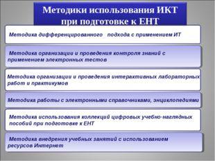 Методика дифференцированного подхода с применением ИТ Методика организации и