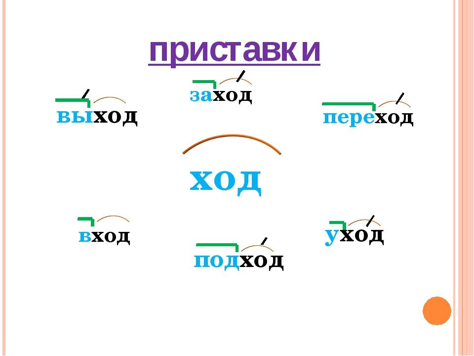 заход выход ход переход вход уход приставки подход