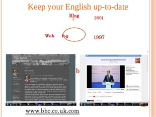 Keep your English up-to-date Blog Web log A blog To blog A blogger Blogging B