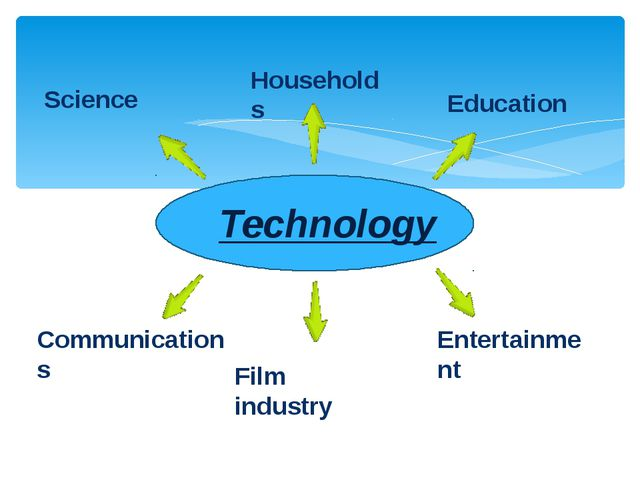 Technology Science Households Education Communications Film industry Enterta...