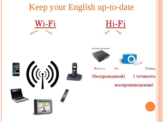 Keep your English up-to-date Wi-Fi Hi-Fi Wireless Fidelety High Fidelety (бес...