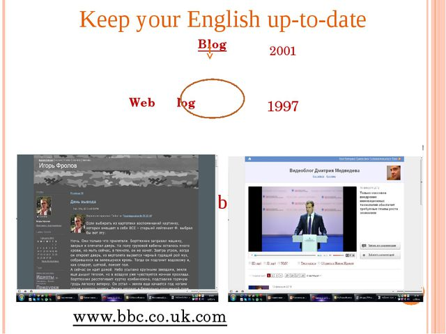 Keep your English up-to-date Blog Web log A blog To blog A blogger Blogging B...