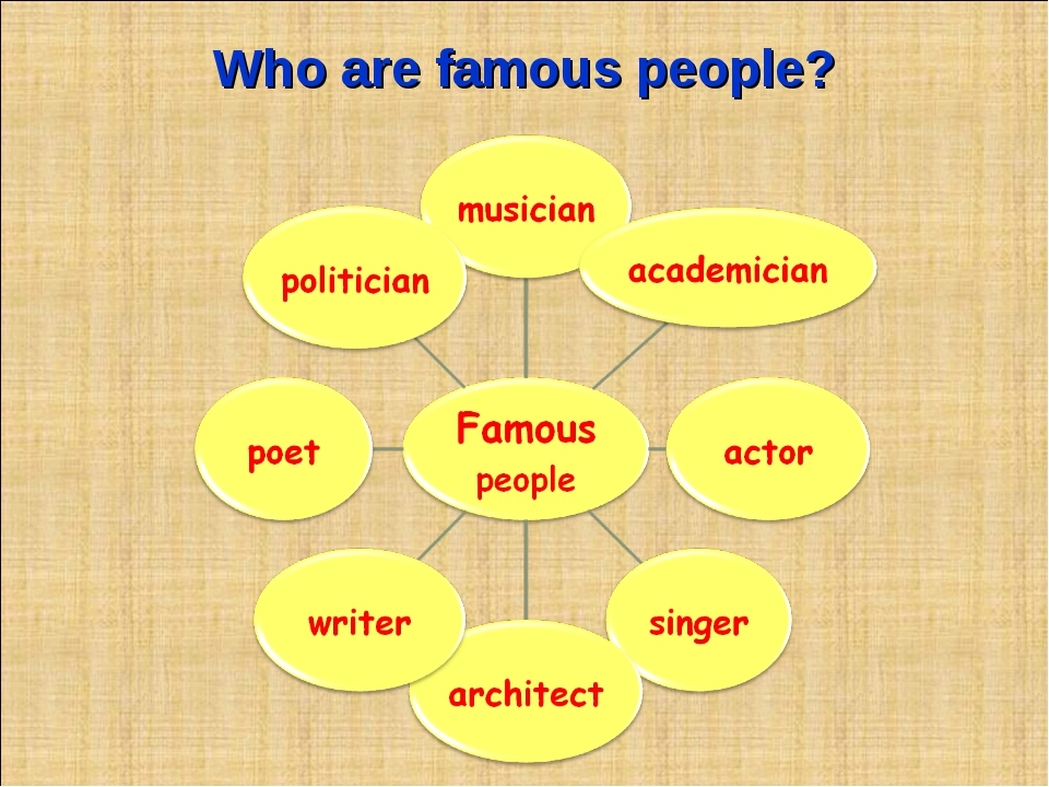 Who are famous people?