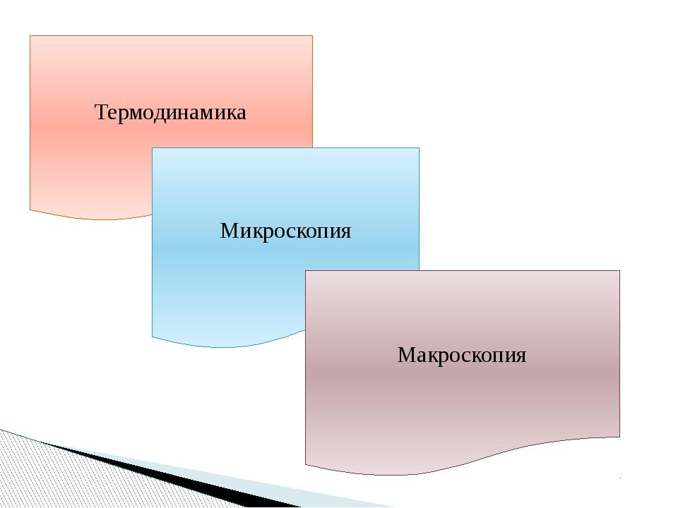 Термодинамика Микроскопия Макроскопия