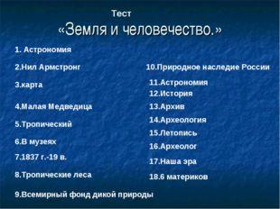 «Земля и человечество.» Тест 1. Астрономия 2.Нил Армстронг 3.карта 4.Малая Ме