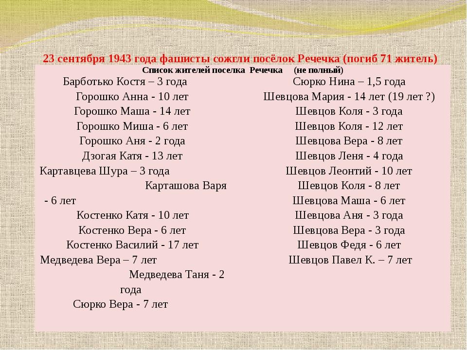 23 сентября 1943 года фашисты сожгли посёлок Речечка (погиб 71 житель)