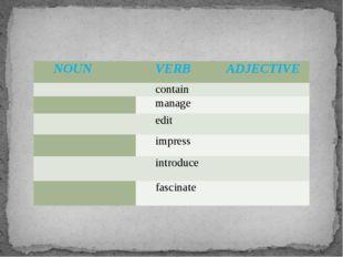NOUN VERB ADJECTIVE  contain   manage   edit   impress   introduce