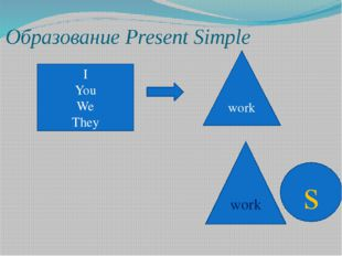 Образование Present Simple I You We They work work s
