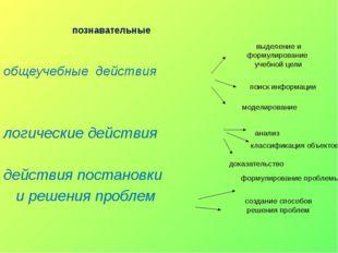 общеучебные действия логические действия действия постановки и решения пробле