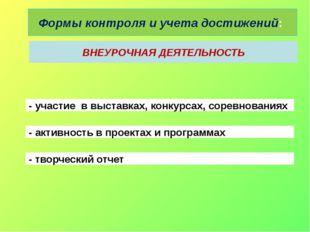 Формы контроля и учета достижений: ВНЕУРОЧНАЯ ДЕЯТЕЛЬНОСТЬ - участие в выстав