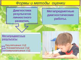 Формы и методы оценки Диагностика результатов личностного развития. Метапредм