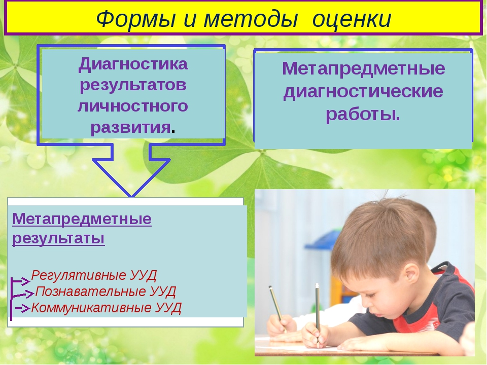 Формы и методы оценки Диагностика результатов личностного развития. Метапредм...