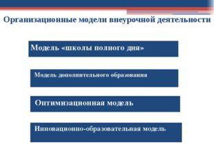 Организационные модели внеурочной деятельности Модель «школы полного дня» Мод