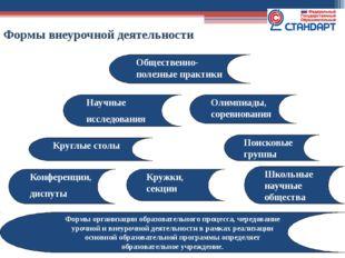 Формы внеурочной деятельности Школьные научные общества Кружки, секции Круглы