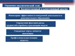 Оценочно-аналитический этап Количественный и качественный анализ Определение