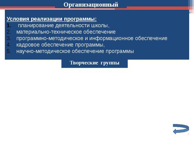 Организационный Условия реализации программы: планирование деятельности школ...