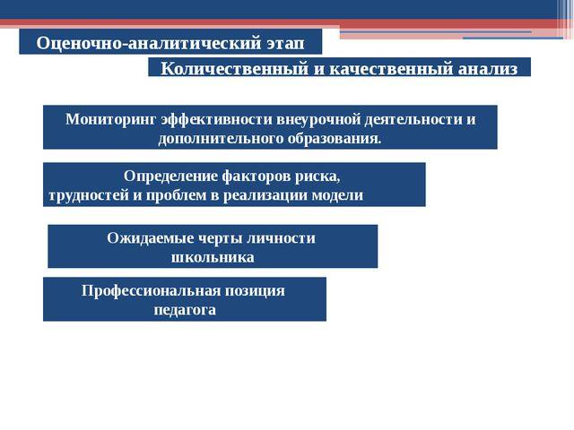 Оценочно-аналитический этап Количественный и качественный анализ Определение...